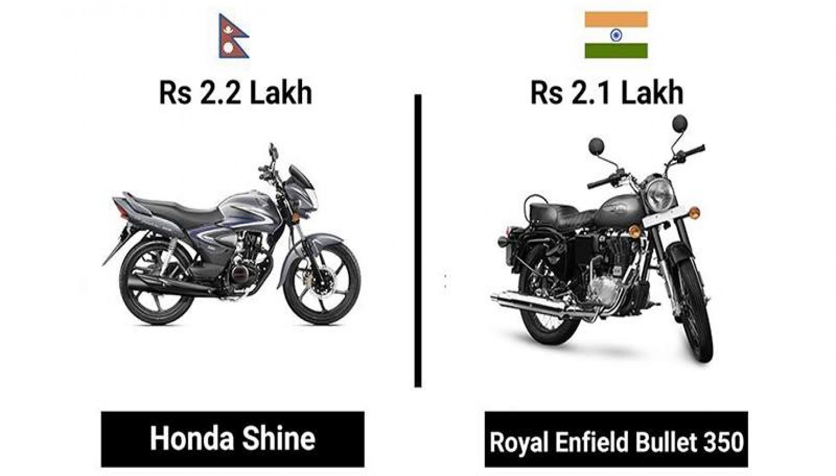 We Did A Bike Prices Comparison Between Nepal And India. The Results Are Shocking