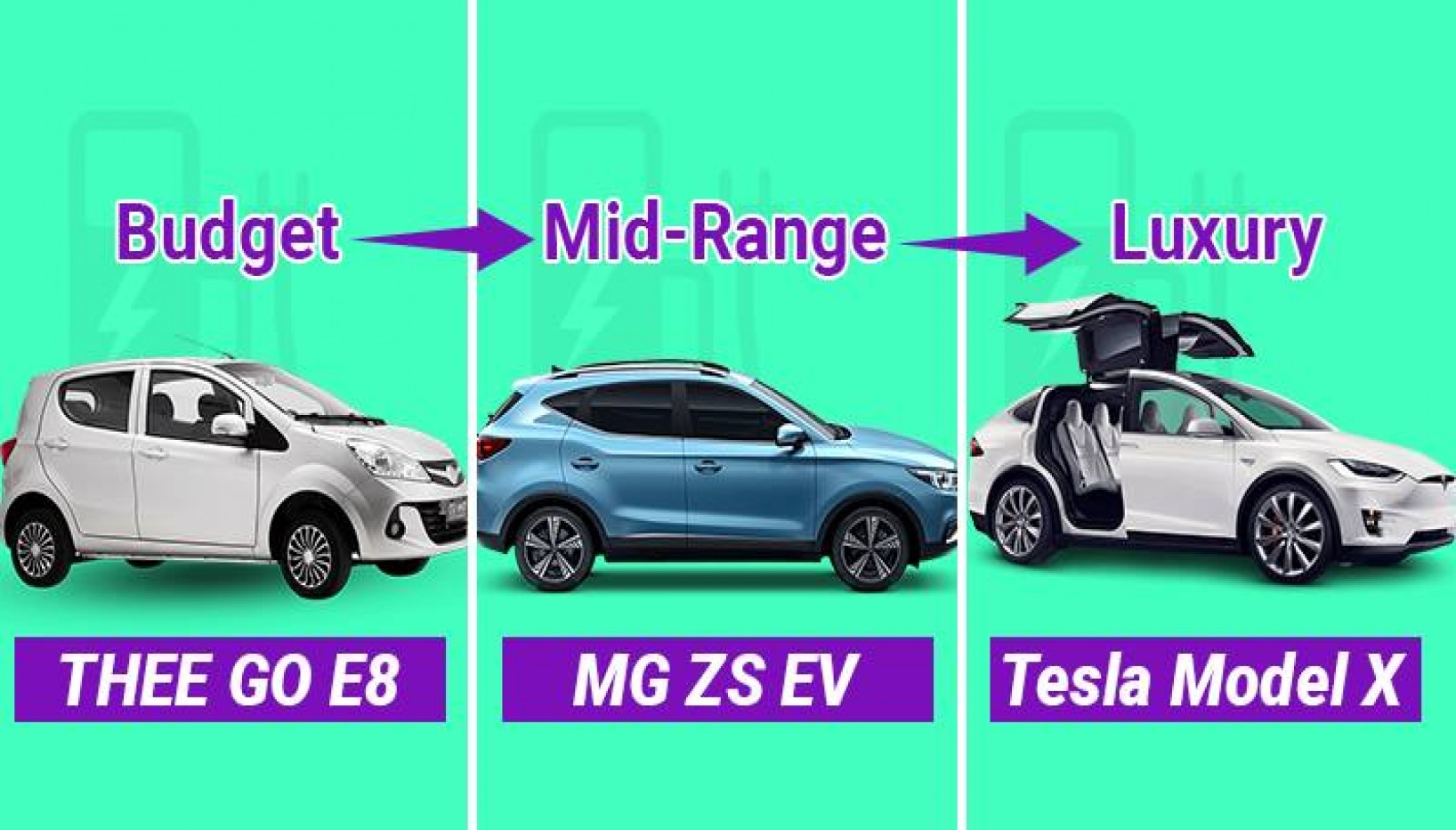 EV Prices In Nepal — From High To Low