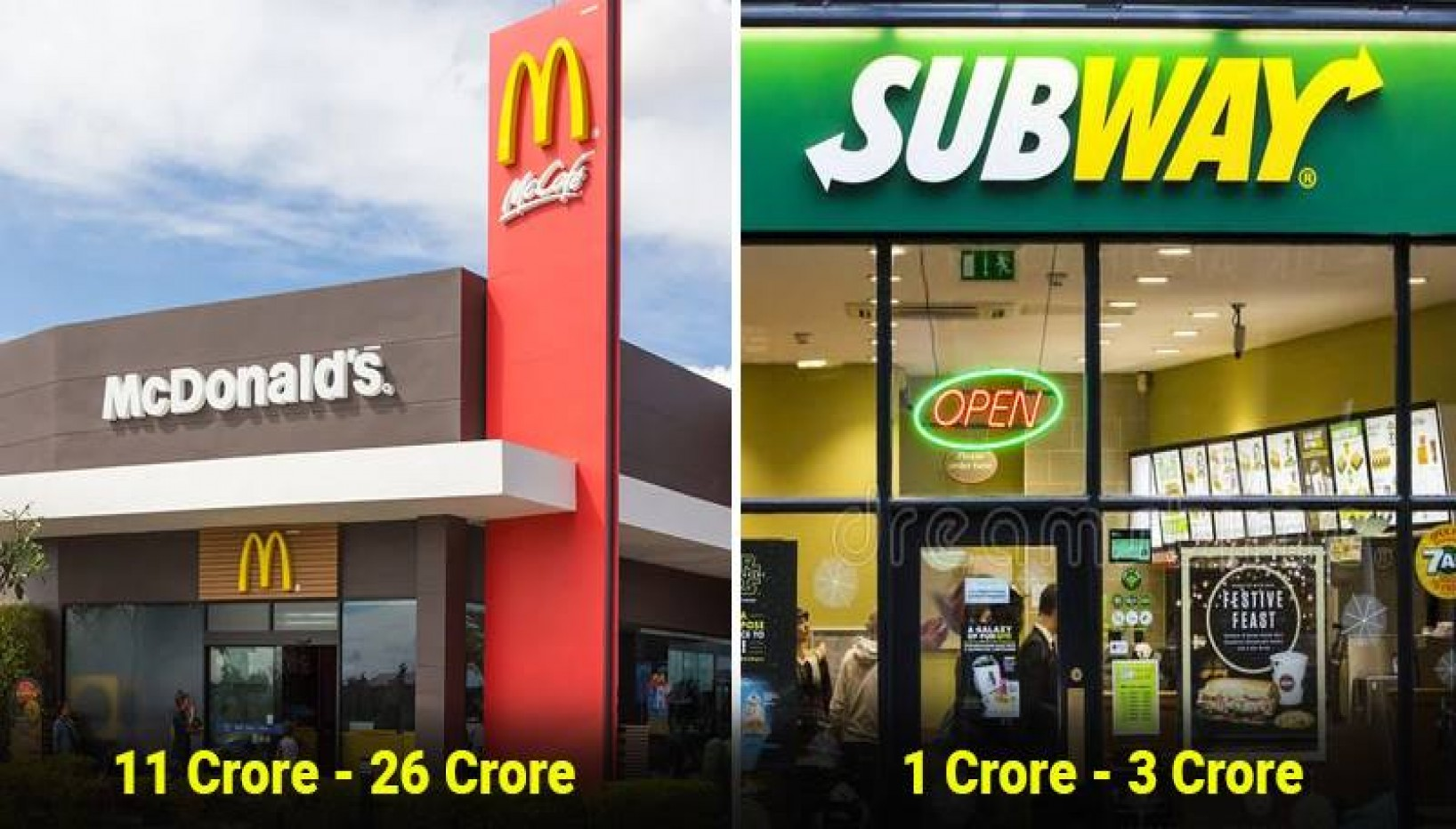 How Much Does It Cost To Open These 10 International Franchises In Nepal
