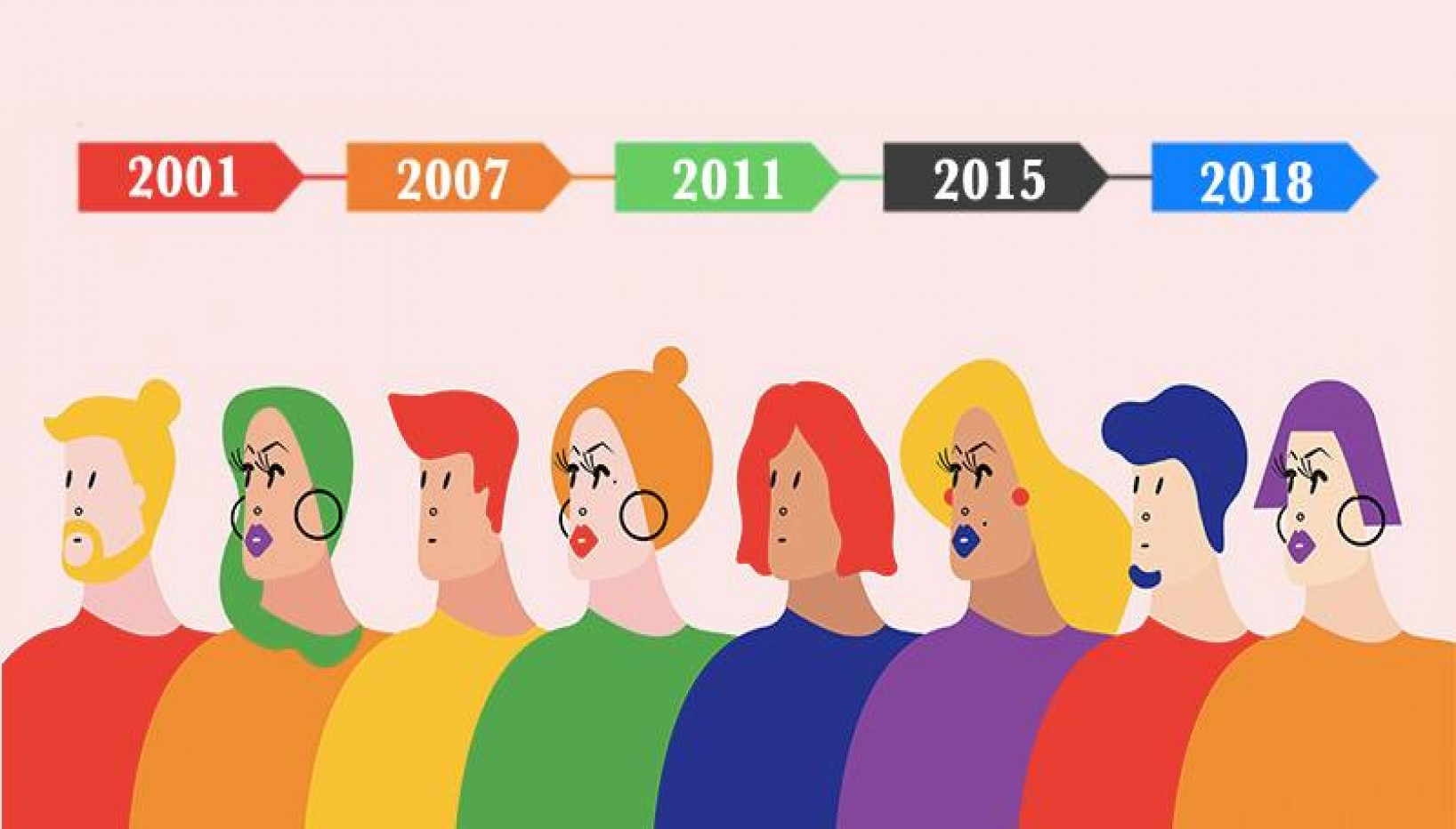 The Evolution Of LGBTQ+ Rights In Nepal: A Timeline
